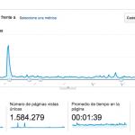 Superamos la barrera de los dos millones de páginas vistas desde enero de este año