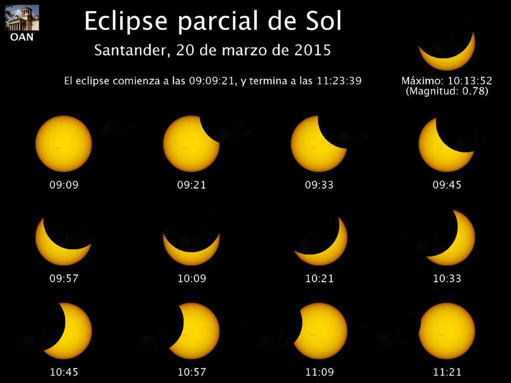 eclipse-sol-santander-20-marzo