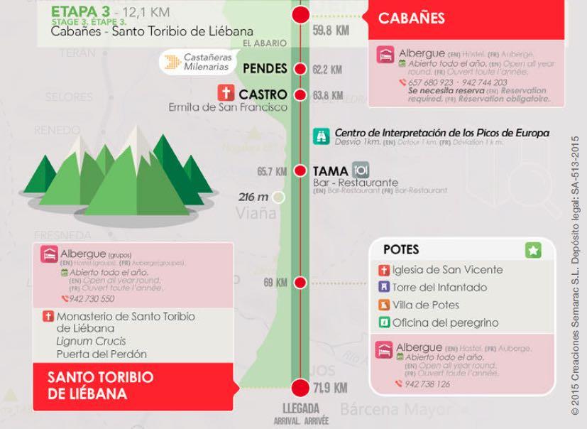 camino-lebaniego-etapa3