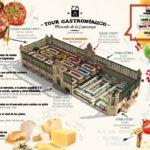 Grandes cocineros de Cantabria harán tours gastronómicos por el Mercado de la Esperanza