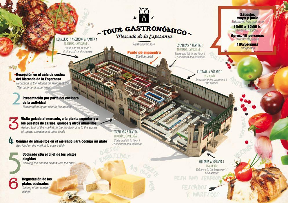 tour-gastronomico-mercado-esperanza