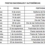 ¿Qué días festivos habrá en Cantabria en 2017? Os los contamos pueblo a pueblo