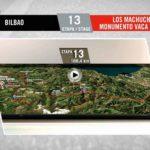 Hoy la Vuelta ciclista a España llega a Los Machucos. Este es el perfil